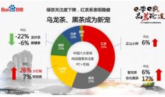 """90%的人通过手机""""找茶""""  百度茶行业大数据揭秘移动营销真相"""