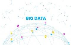 迅达云大数据平台助力企业创新!