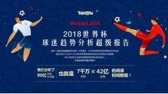 """世界领先发现平台Taboola推出""""2018世界杯超级报告"""""""